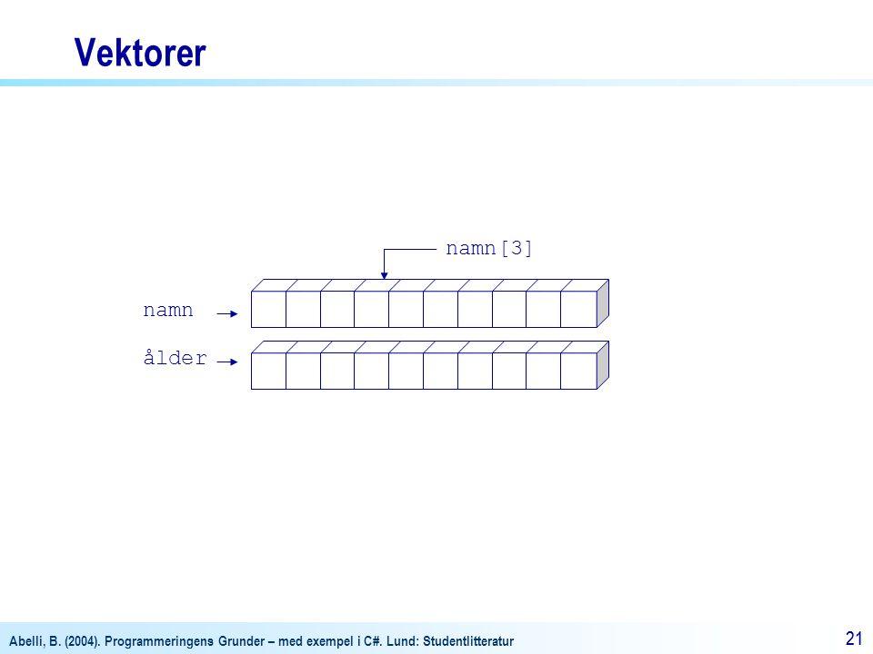 Vektorer namn[3] namn ålder